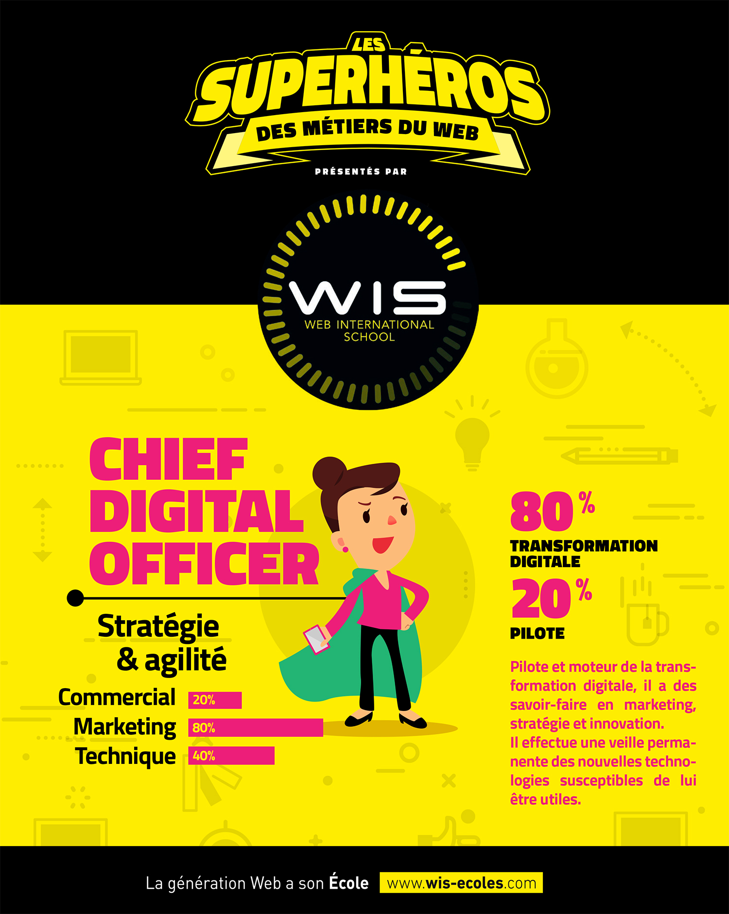 INFOGRAPHIE-2016-Chief-digital-officer