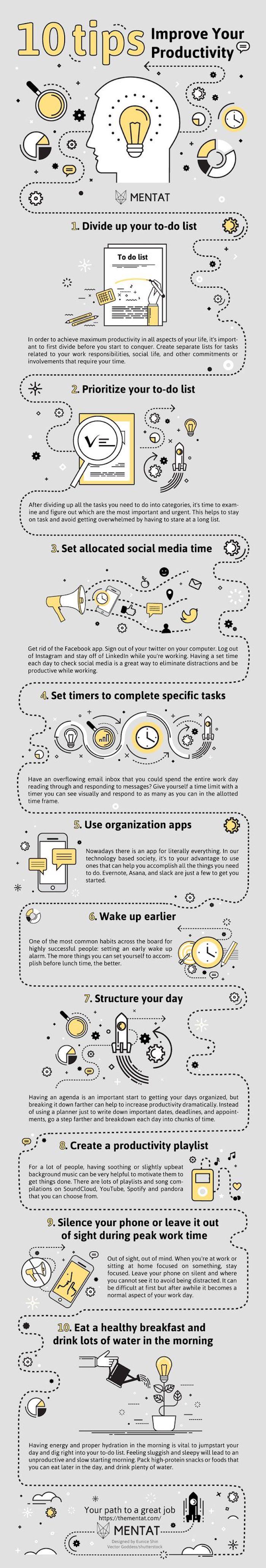 Une infographie qui révèle 10 conseils pour améliorer votre productivité