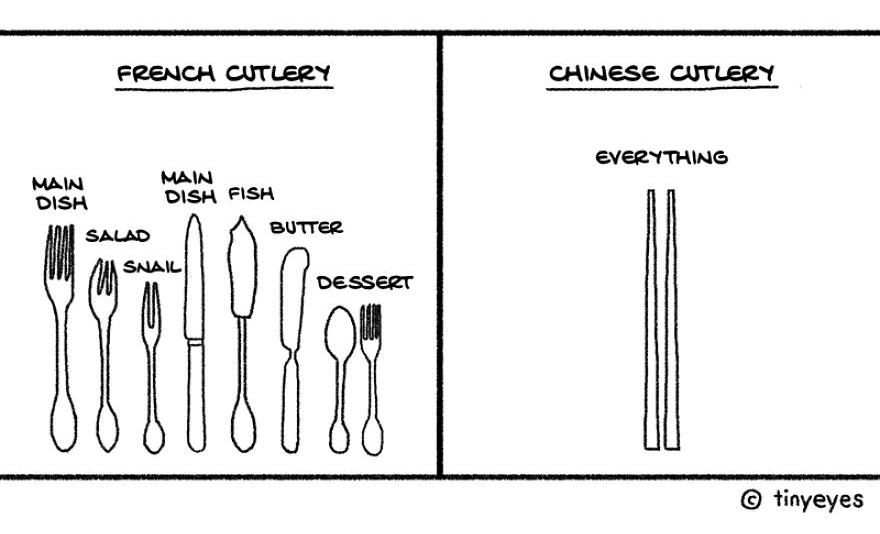 Tiny Eyes compare la culture asiatique et occidentale avec des dessins amusants