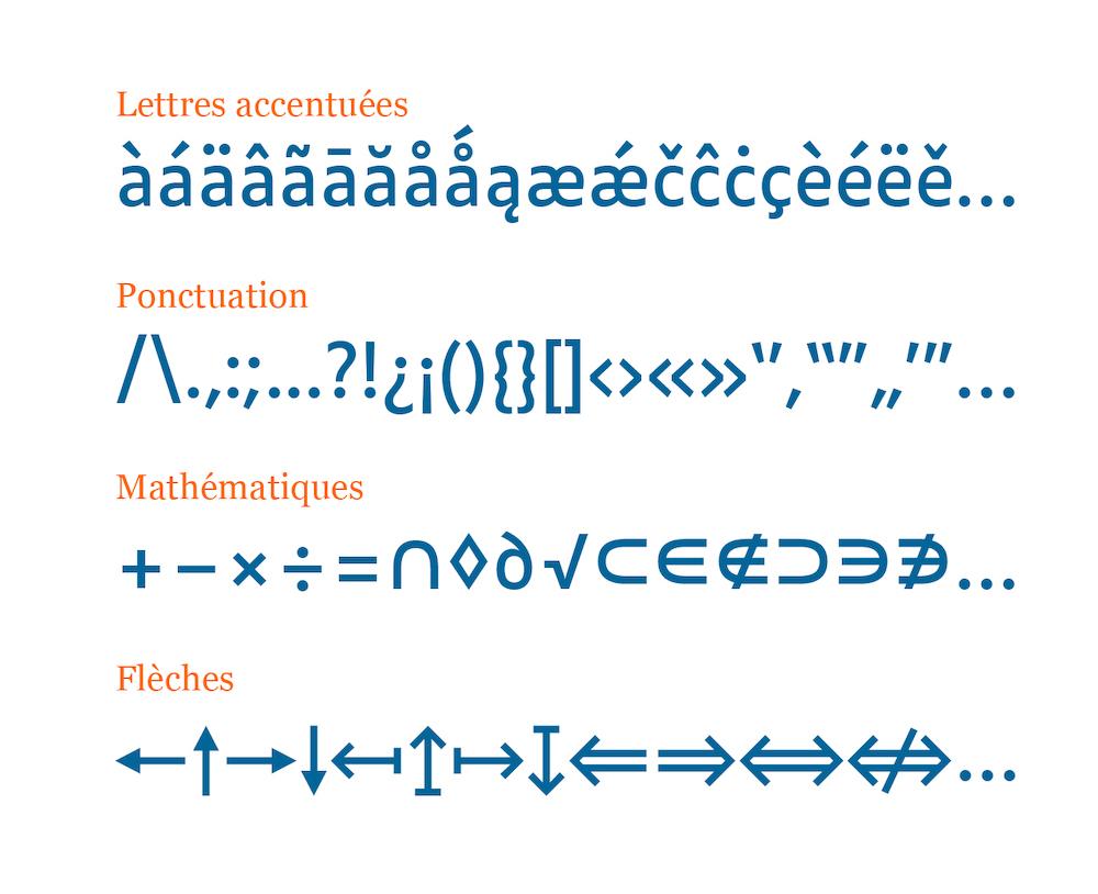 Luciole Typographie Police