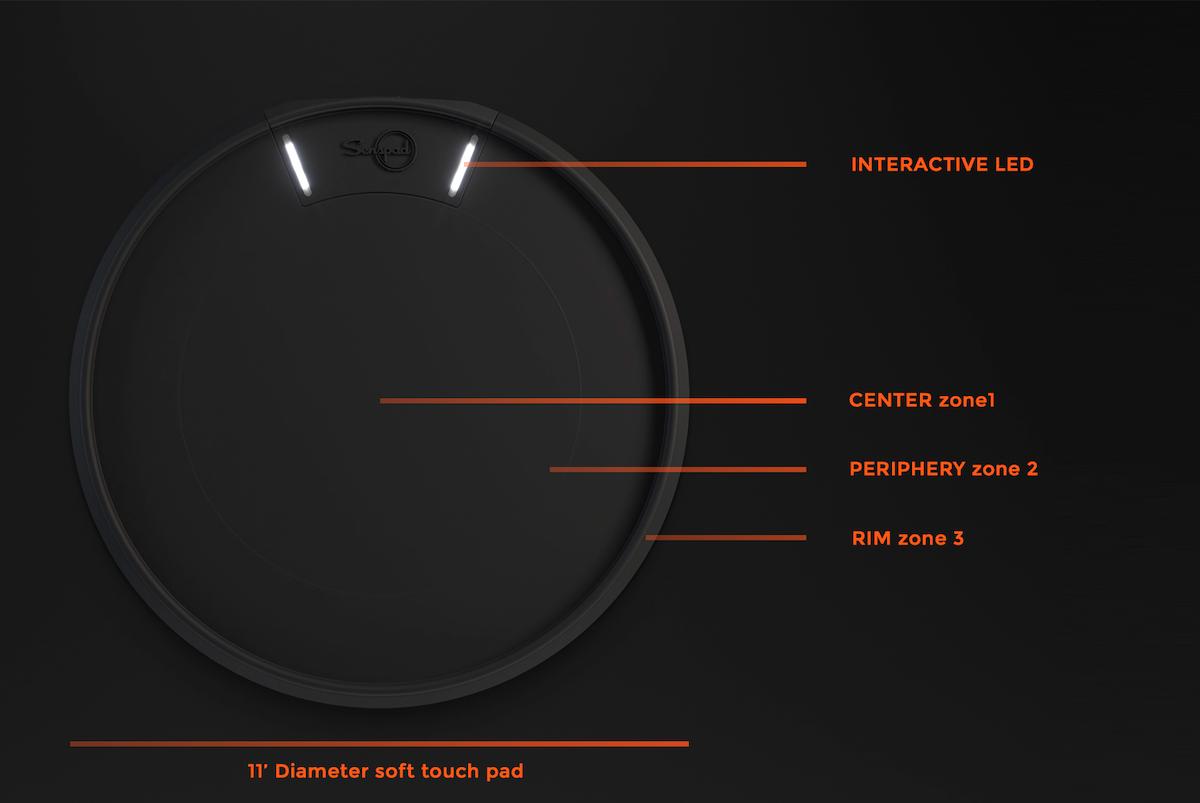 Senspad : la première batterie connectée facile à transporter