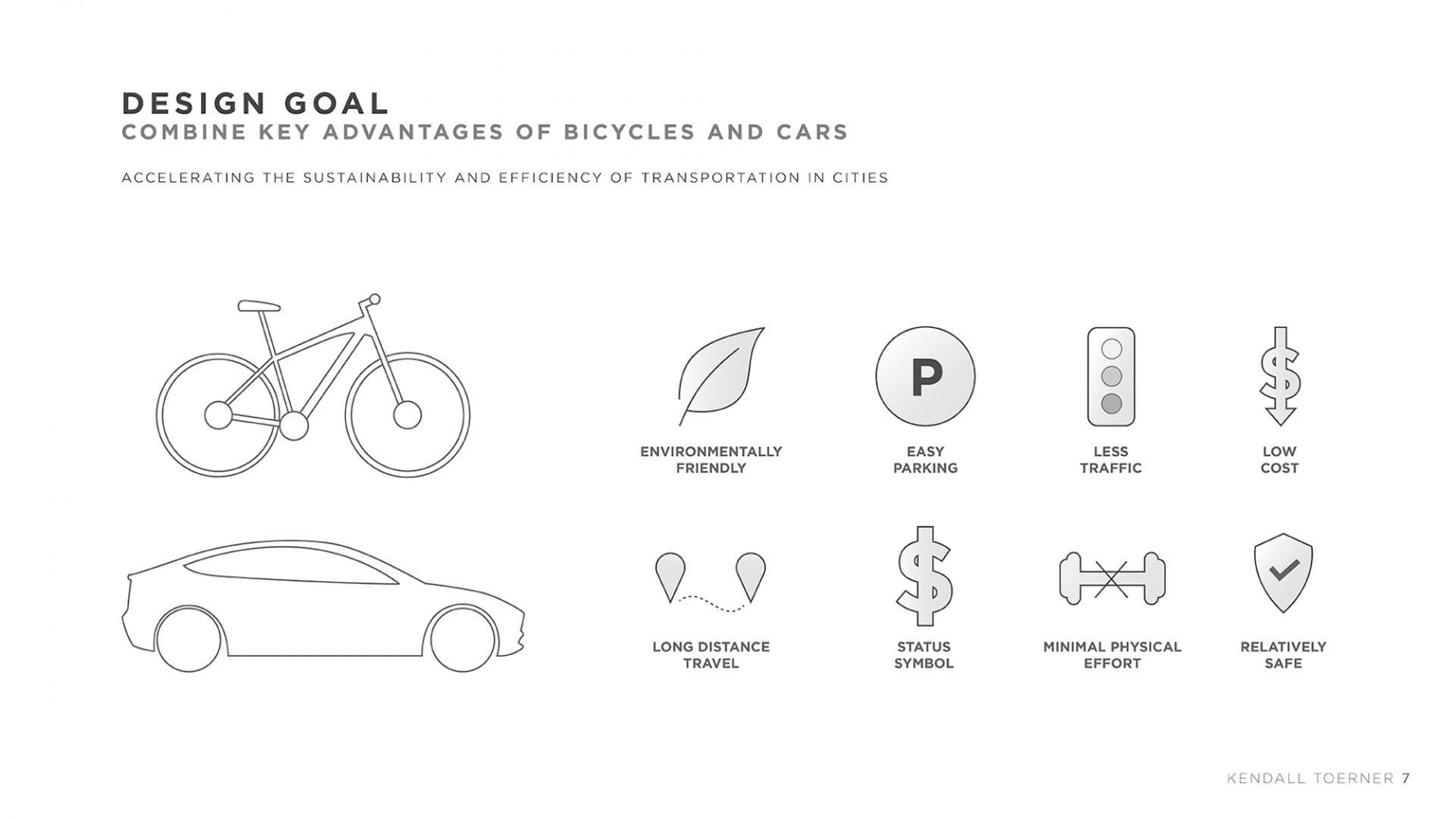 Model B : le designer Kendall Toerner imagine un concept de vélo Tesla au design futuriste