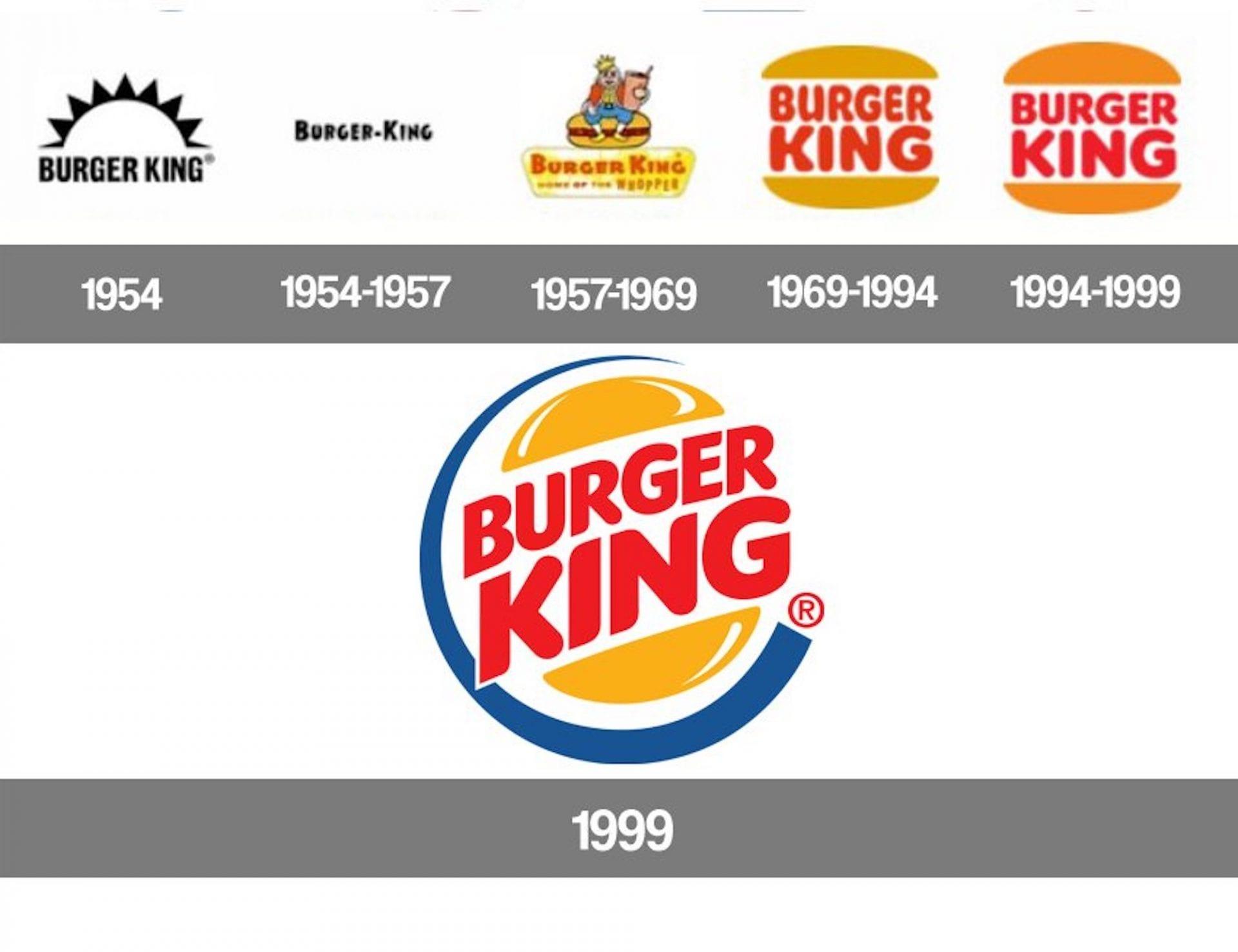 L'évolution du logo de Burger King